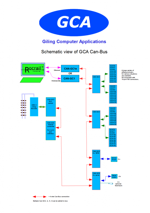 gca_can-bus_overview_1.png