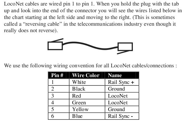 locont wi en rocrail cable