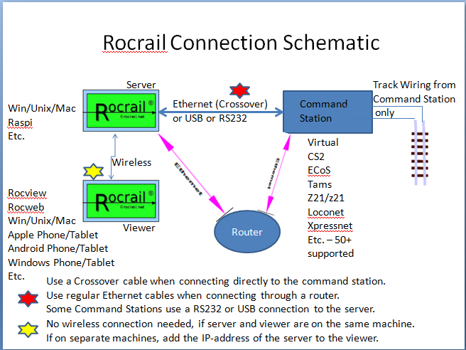 connection-schematic-en - Rocrail
