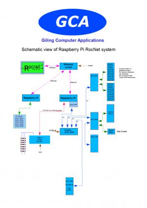 rocnet:rocnetnode-en [Innovative Model Railroad Control System]