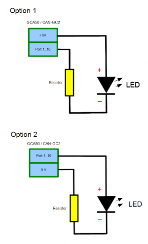 Two options for Led connection